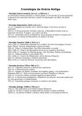 Cronologia da Grécia Antiga.doc