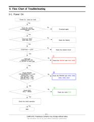 Samsung SGH-J700 09 flow chart of troubleshooting.pdf