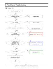 Samsung SGH-J700 09 flow chart of troubleshooting.pdf